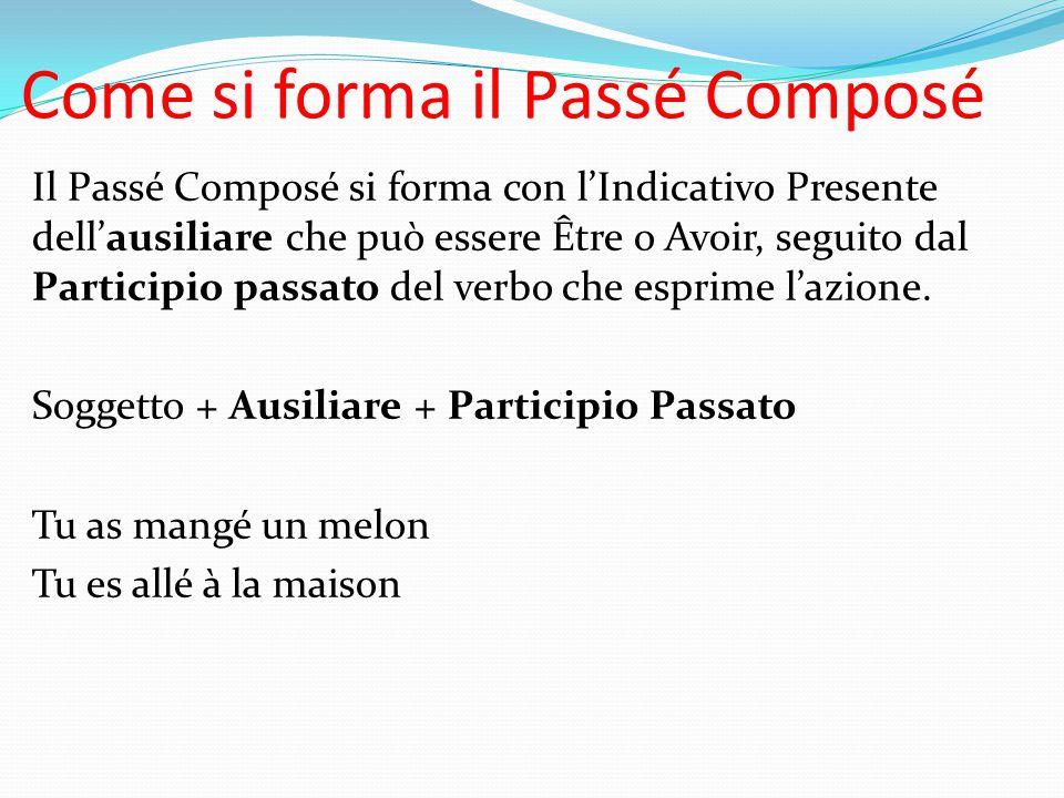 Come si forma il Passé Composé Il Passé Composé si forma con l'Indicativo Presente dell'ausiliare che può essere Être o Avoir, seguito dal Participio
