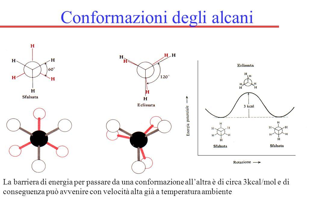 Conformazioni degli alcani La barriera di energia per passare da una conformazione all'altra è di circa 3kcal/mol e di conseguenza può avvenire con velocità alta già a temperatura ambiente