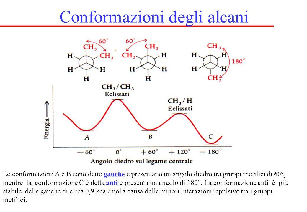 Conformazioni degli alcani gauche anti Le conformazioni A e B sono dette gauche e presentano un angolo diedro tra gruppi metilici di 60°, mentre la conformazione C è detta anti e presenta un angolo di 180°.