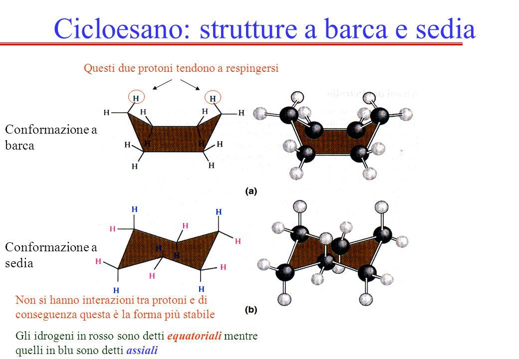 Cicloesano: strutture a barca e sedia Conformazione a barca Conformazione a sedia Questi due protoni tendono a respingersi Non si hanno interazioni tra protoni e di conseguenza questa è la forma più stabile Gli idrogeni in rosso sono detti equatoriali mentre quelli in blu sono detti assiali