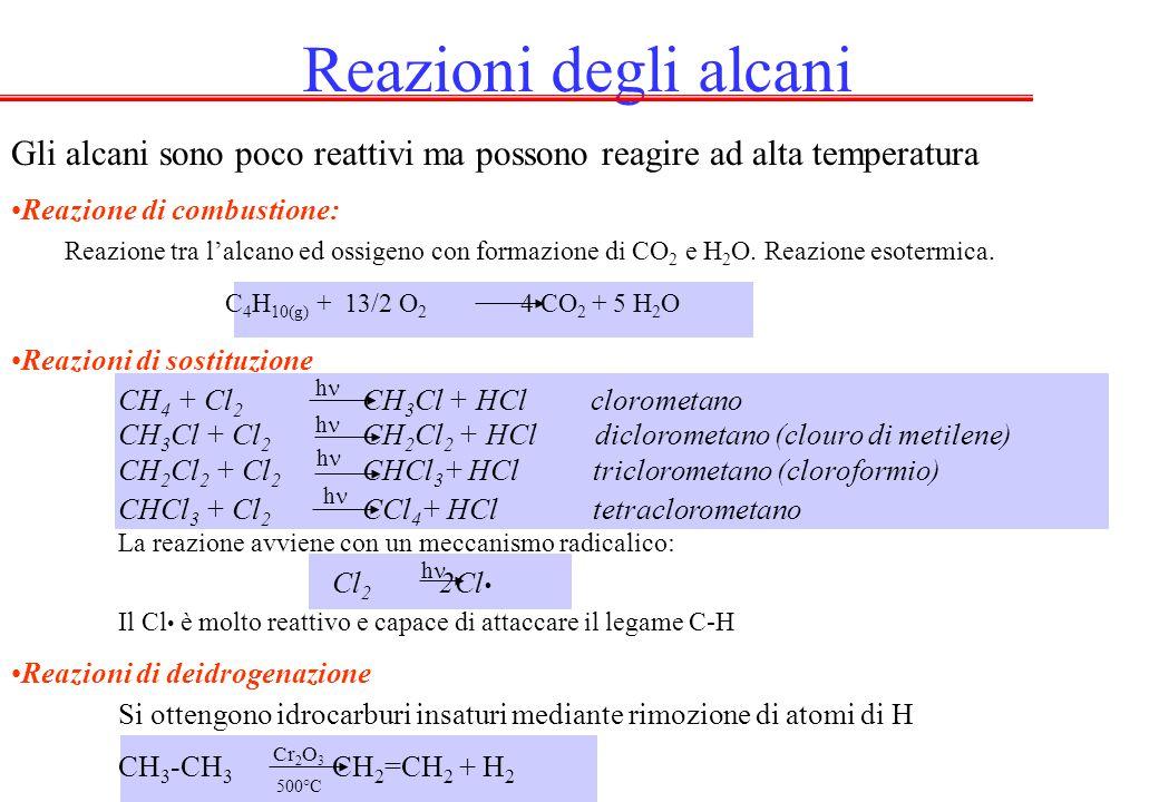 Reazioni degli alcani Gli alcani sono poco reattivi ma possono reagire ad alta temperatura Reazione di combustione: Reazione tra l'alcano ed ossigeno con formazione di CO 2 e H 2 O.