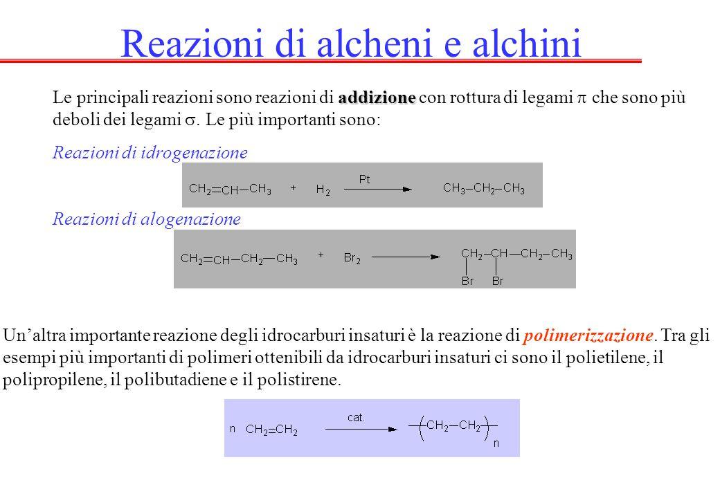 Reazioni di alcheni e alchini addizione Le principali reazioni sono reazioni di addizione con rottura di legami  che sono più deboli dei legami . Le