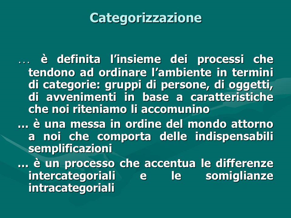 Categorizzazione … è definita l'insieme dei processi che tendono ad ordinare l'ambiente in termini di categorie: gruppi di persone, di oggetti, di avv