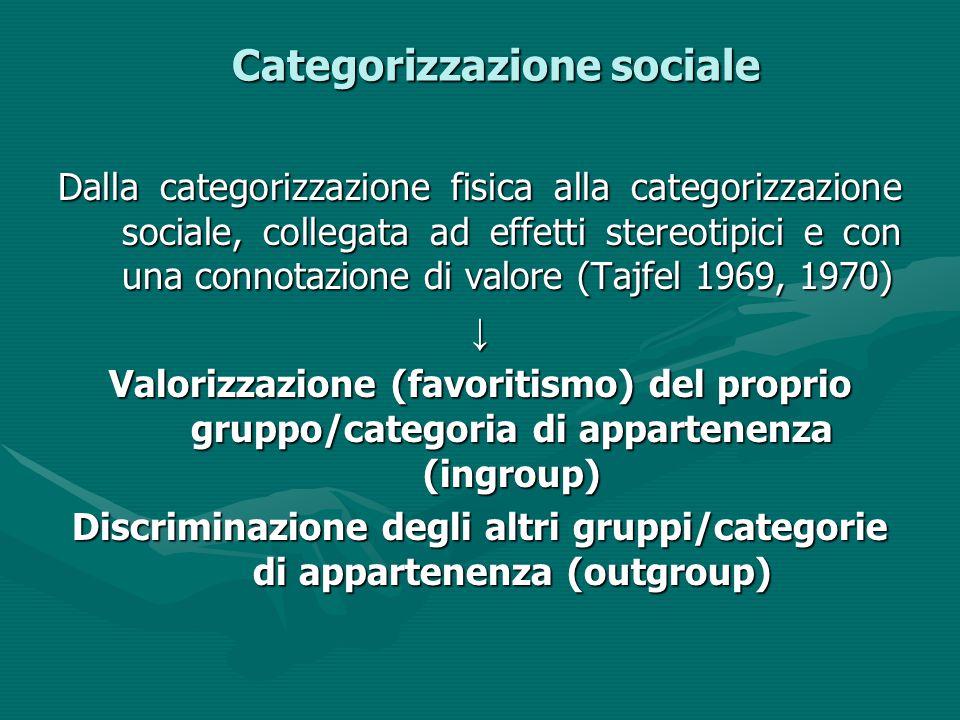 Categorizzazione sociale Dalla categorizzazione fisica alla categorizzazione sociale, collegata ad effetti stereotipici e con una connotazione di valo