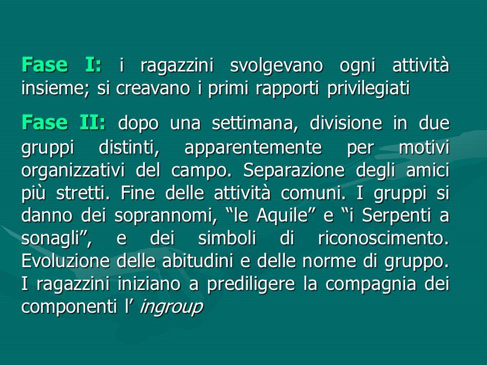 Fase III: introduzione di competizione fra i due gruppi mediante gare sportive o tiro alla fune.
