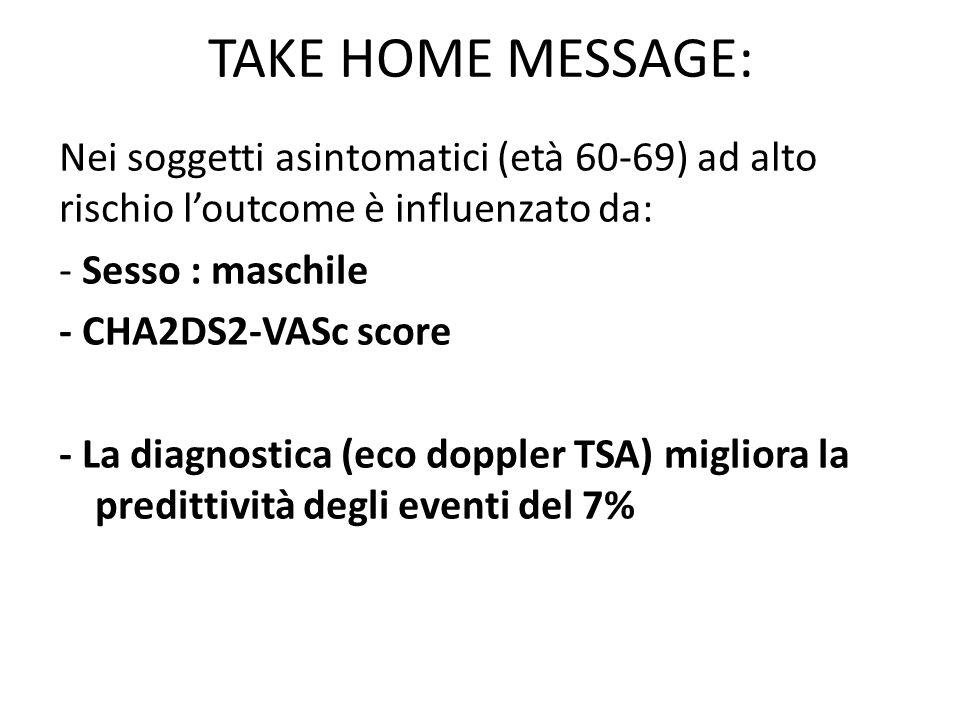 TAKE HOME MESSAGE: Nei soggetti asintomatici (età 60-69) ad alto rischio l'outcome è influenzato da: - Sesso : maschile - CHA2DS2-VASc score - La diagnostica (eco doppler TSA) migliora la predittività degli eventi del 7%