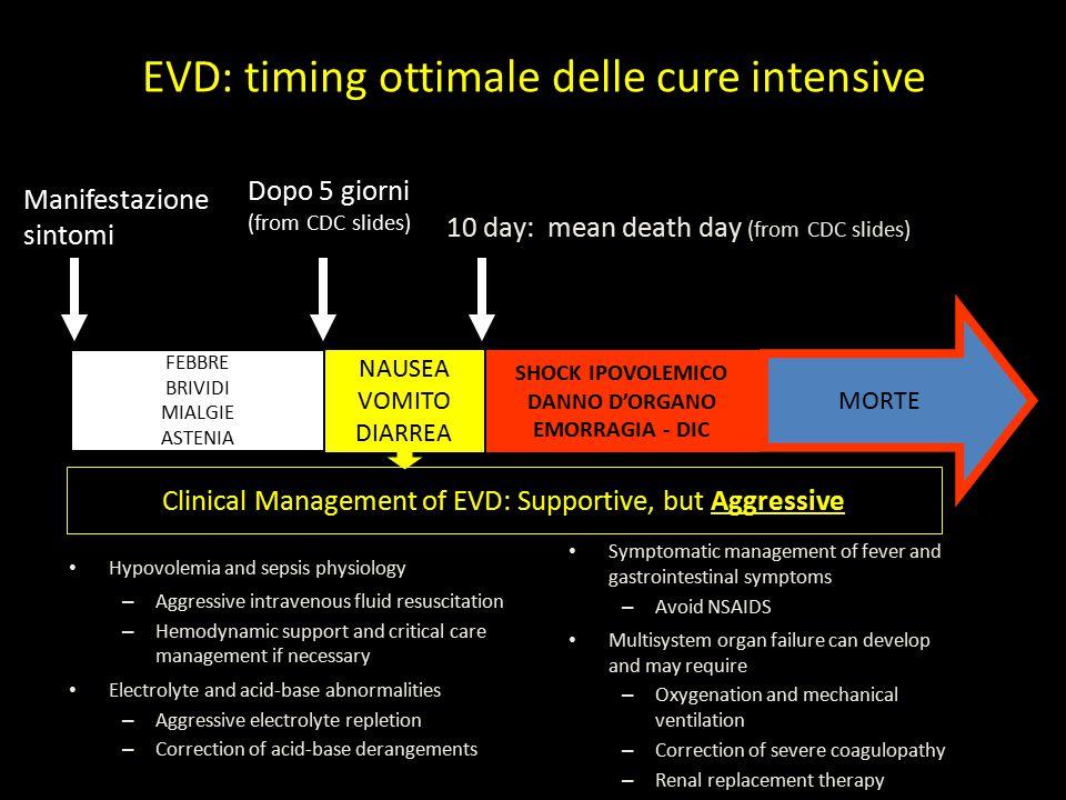 EVD: timing ottimale delle cure intensive FEBBRE BRIVIDI MIALGIE ASTENIA Manifestazione sintomi Dopo 5 giorni (from CDC slides) NAUSEA VOMITO DIARREA