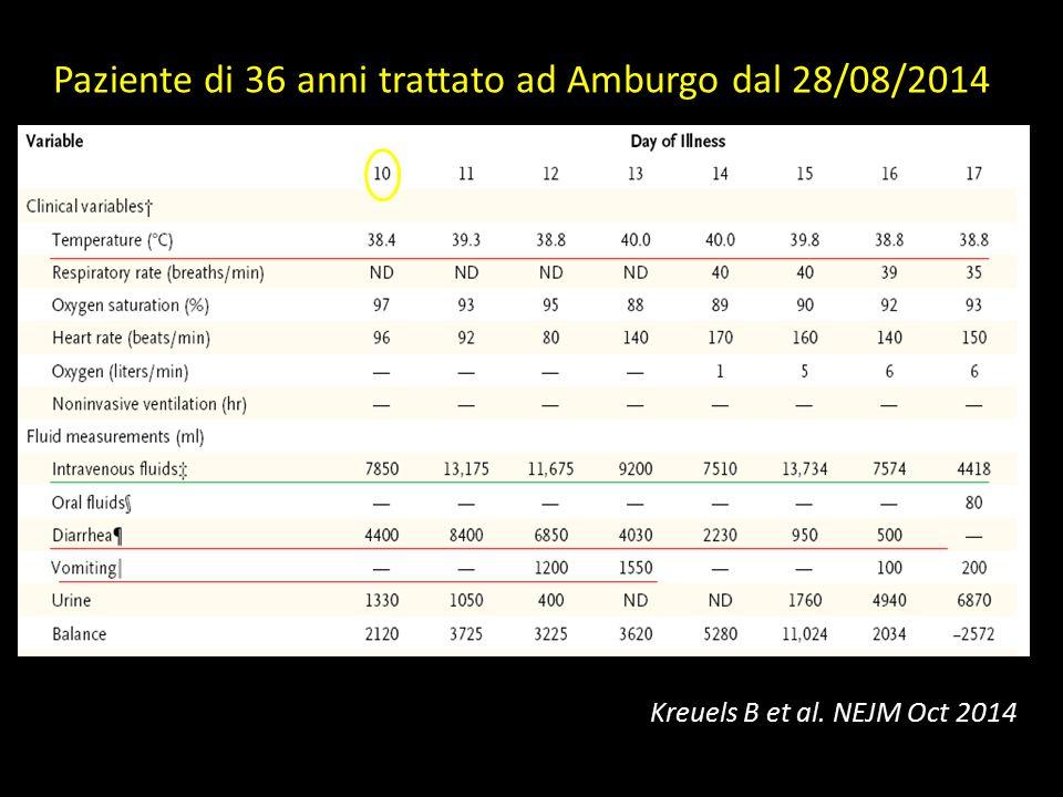 Paziente di 36 anni trattato ad Amburgo dal 28/08/2014 Kreuels B et al. NEJM Oct 2014