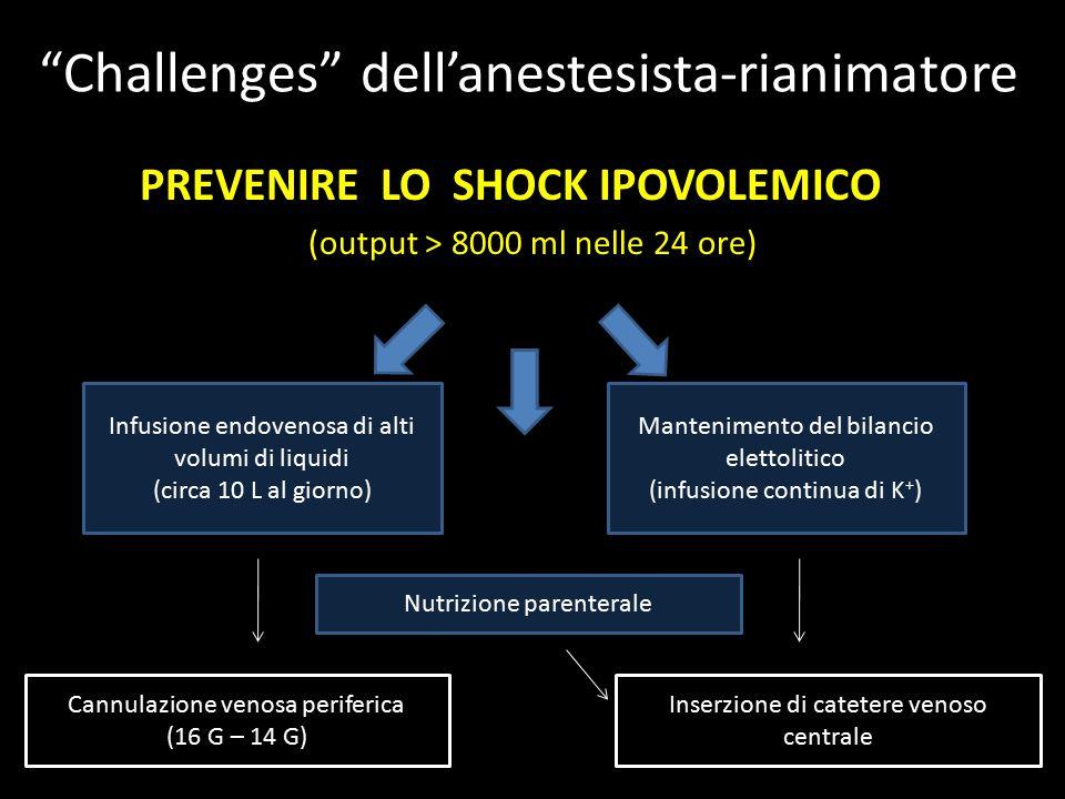 """""""Challenges"""" dell'anestesista-rianimatore PREVENIRE LO SHOCK IPOVOLEMICO (output > 8000 ml nelle 24 ore) Infusione endovenosa di alti volumi di liquid"""