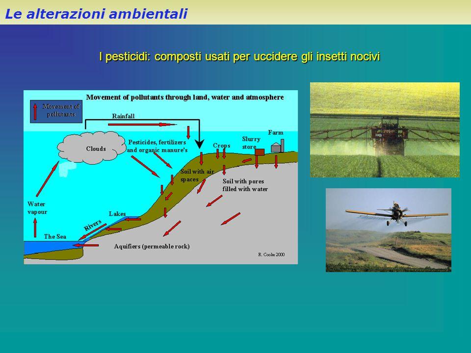 I pesticidi: composti usati per uccidere gli insetti nocivi Le alterazioni ambientali