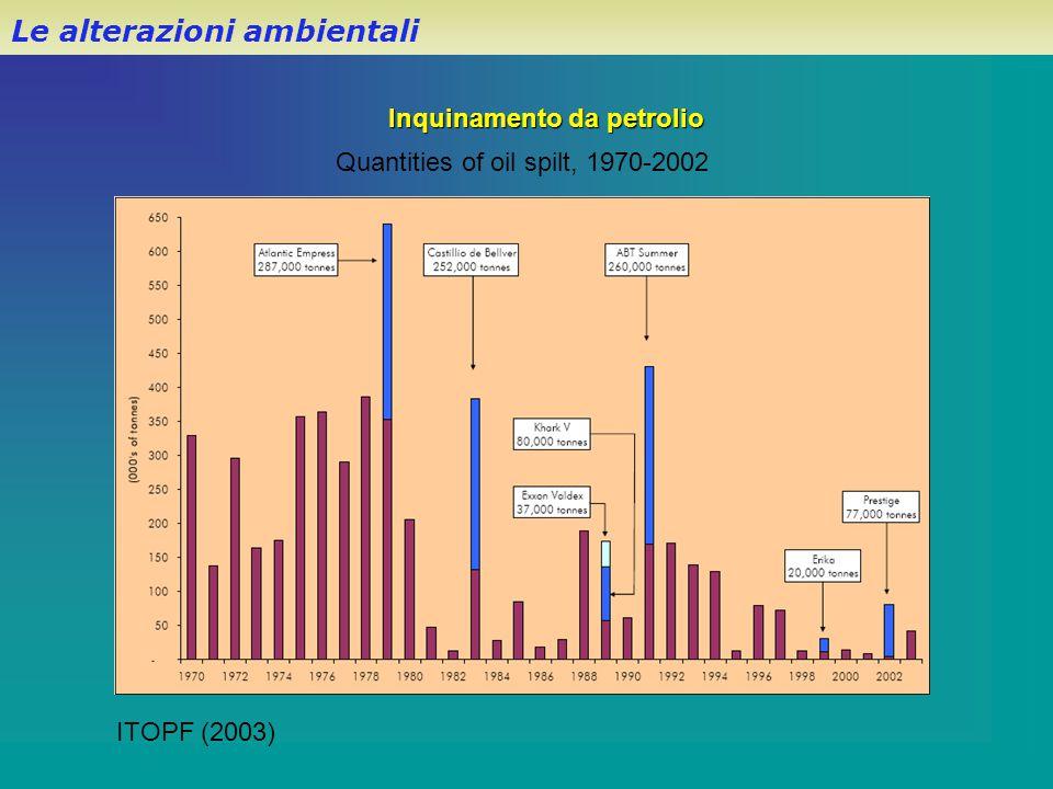 Quantities of oil spilt, 1970-2002 ITOPF (2003) Inquinamento da petrolio Le alterazioni ambientali