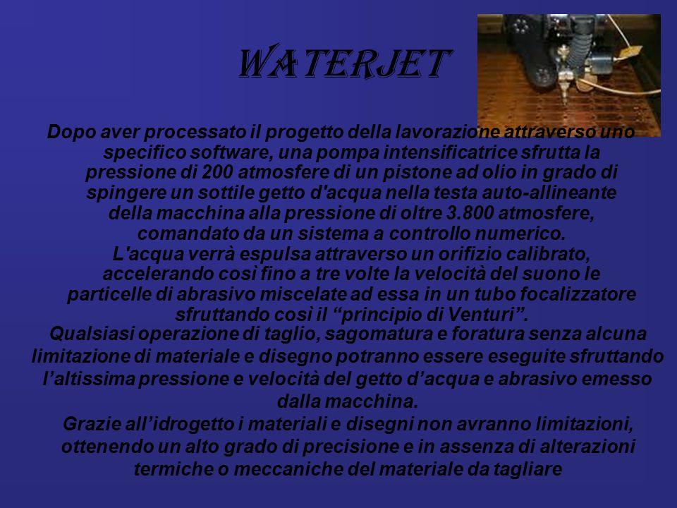 WATERJET Dopo aver processato il progetto della lavorazione attraverso uno specifico software, una pompa intensificatrice sfrutta la pressione di 200