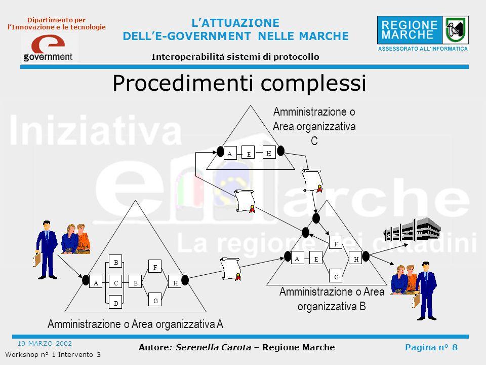 L'ATTUAZIONE DELL'E-GOVERNMENT NELLE MARCHE Interoperabilità sistemi di protocollo 19 MARZO 2002 Autore: Serenella Carota – Regione MarchePagina n° 8 Dipartimento per l'Innovazione e le tecnologie Workshop n° 1 Intervento 3 A B C D E F G H Amministrazione o Area organizzativa A A E F G H Amministrazione o Area organizzativa B A E H Amministrazione o Area organizzativa C Procedimenti complessi