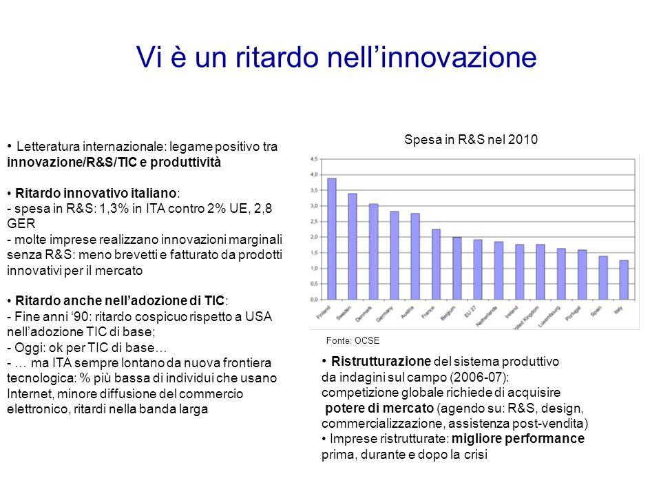 Vi è un ritardo nell'innovazione Spesa in R&S nel 2010 Letteratura internazionale: legame positivo tra innovazione/R&S/TIC e produttività Ritardo innovativo italiano: - spesa in R&S: 1,3% in ITA contro 2% UE, 2,8 GER - molte imprese realizzano innovazioni marginali senza R&S: meno brevetti e fatturato da prodotti innovativi per il mercato Ritardo anche nell'adozione di TIC: - Fine anni '90: ritardo cospicuo rispetto a USA nell'adozione TIC di base; - Oggi: ok per TIC di base… - … ma ITA sempre lontano da nuova frontiera tecnologica: % più bassa di individui che usano Internet, minore diffusione del commercio elettronico, ritardi nella banda larga Fonte: Banca d'Italia e Istat Fonte: OCSE Ristrutturazione del sistema produttivo da indagini sul campo (2006-07): competizione globale richiede di acquisire potere di mercato (agendo su: R&S, design, commercializzazione, assistenza post-vendita) Imprese ristrutturate: migliore performance prima, durante e dopo la crisi