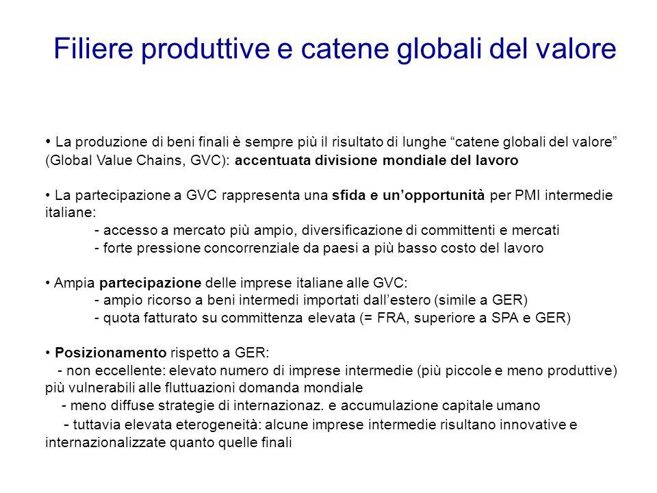 Filiere produttive e catene globali del valore La produzione di beni finali è sempre più il risultato di lunghe catene globali del valore (Global Value Chains, GVC): accentuata divisione mondiale del lavoro La partecipazione a GVC rappresenta una sfida e un'opportunità per PMI intermedie italiane: - accesso a mercato più ampio, diversificazione di committenti e mercati - forte pressione concorrenziale da paesi a più basso costo del lavoro Ampia partecipazione delle imprese italiane alle GVC: - ampio ricorso a beni intermedi importati dall'estero (simile a GER) - quota fatturato su committenza elevata (= FRA, superiore a SPA e GER) Posizionamento rispetto a GER: - non eccellente: elevato numero di imprese intermedie (più piccole e meno produttive) più vulnerabili alle fluttuazioni domanda mondiale - meno diffuse strategie di internazionaz.