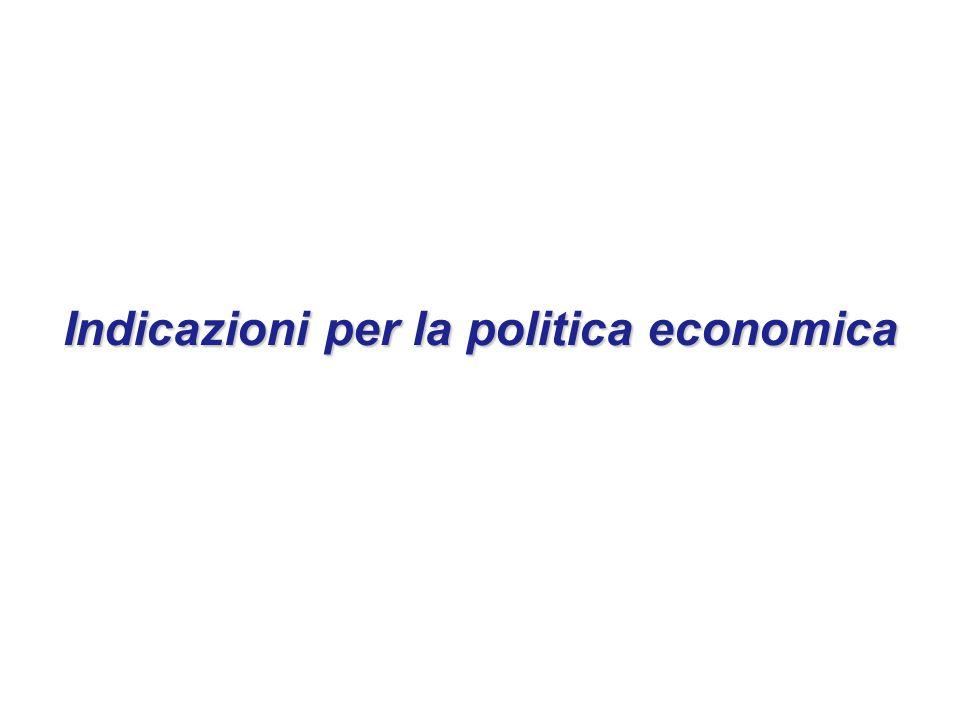 Indicazioni per la politica economica