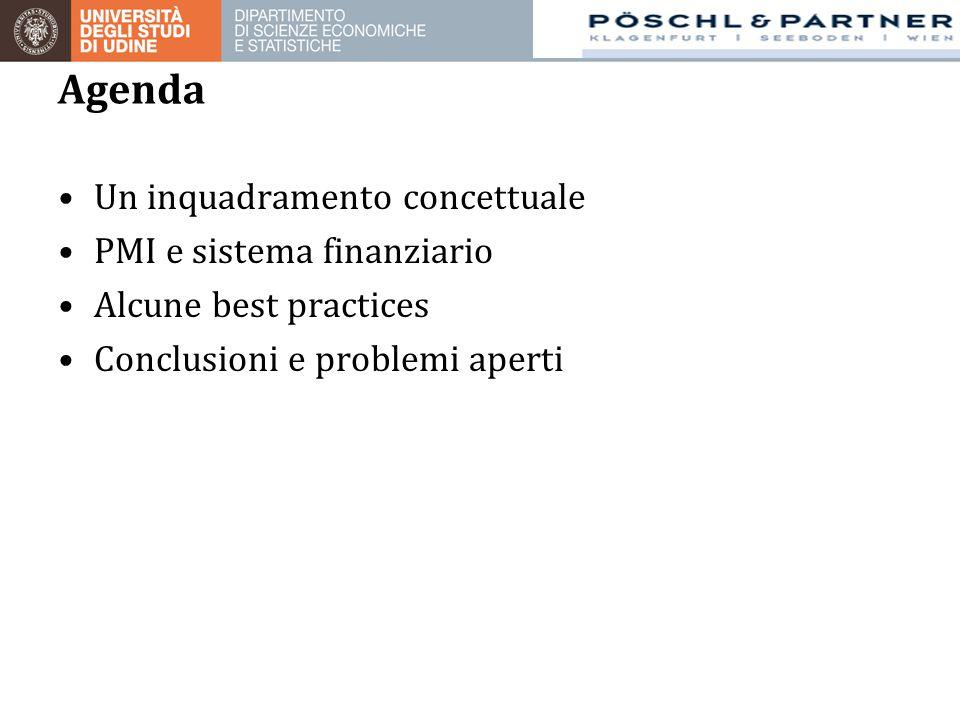 Agenda Un inquadramento concettuale PMI e sistema finanziario Alcune best practices Conclusioni e problemi aperti