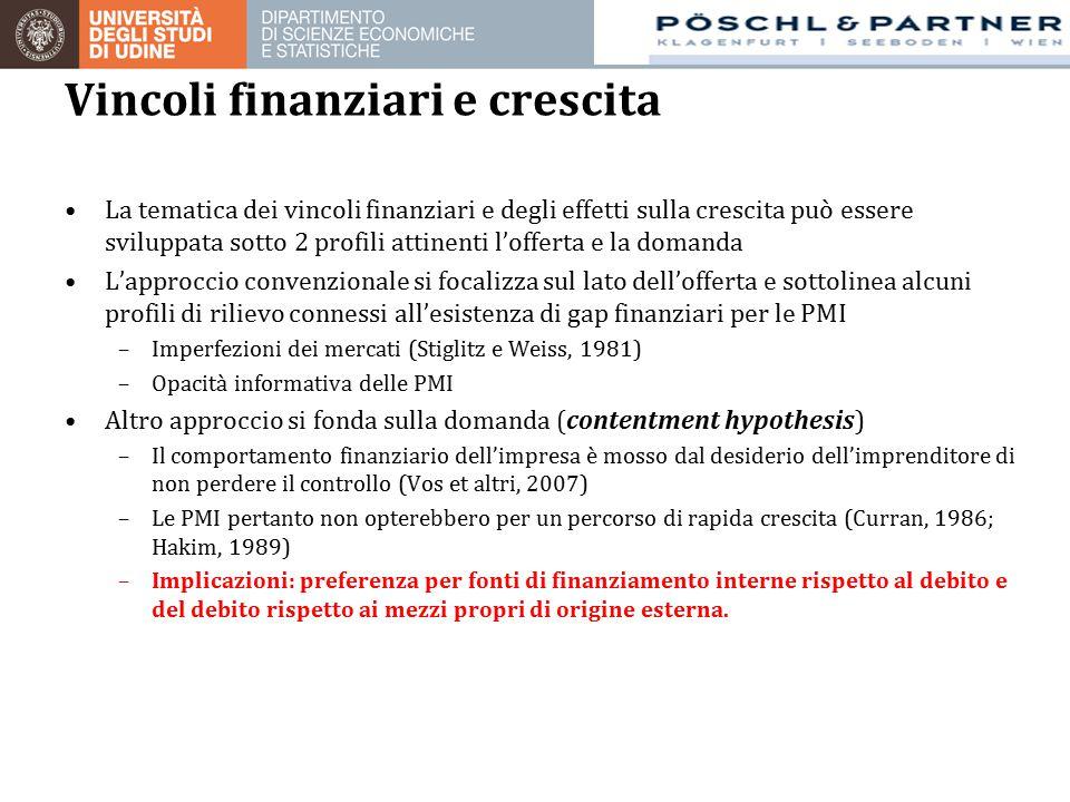 La tematica dei vincoli finanziari e degli effetti sulla crescita può essere sviluppata sotto 2 profili attinenti l'offerta e la domanda L'approccio convenzionale si focalizza sul lato dell'offerta e sottolinea alcuni profili di rilievo connessi all'esistenza di gap finanziari per le PMI –Imperfezioni dei mercati (Stiglitz e Weiss, 1981) –Opacità informativa delle PMI Altro approccio si fonda sulla domanda (contentment hypothesis) –Il comportamento finanziario dell'impresa è mosso dal desiderio dell'imprenditore di non perdere il controllo (Vos et altri, 2007) –Le PMI pertanto non opterebbero per un percorso di rapida crescita (Curran, 1986; Hakim, 1989) –Implicazioni: preferenza per fonti di finanziamento interne rispetto al debito e del debito rispetto ai mezzi propri di origine esterna.