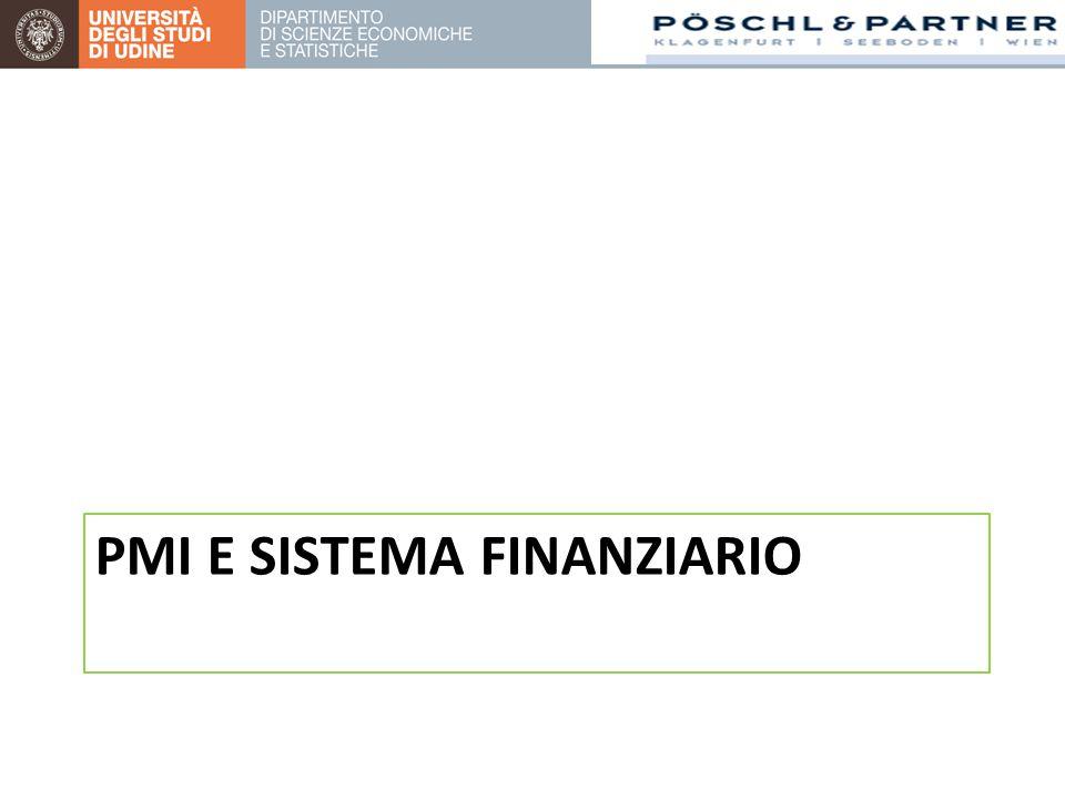 L'analisi dei contesti ambientali si inserisce nell'alveo del percorso evolutivo delle letteratura che indaga i nessi tra finanza e crescita I fattori di contesto possono identificarsi nella struttura del sistema finanziario e nelle lending infrastructure (Berger e Udell 2006) Sviluppo dei mercati per le PMI (AIM Italia, Mini-bond) –Intermediari quali sponsor (facilitatori) –Funzione di certificazione (banca di riferimento) –Funzione di liquidità Impresa, sistema finanziario e fattori di contesto