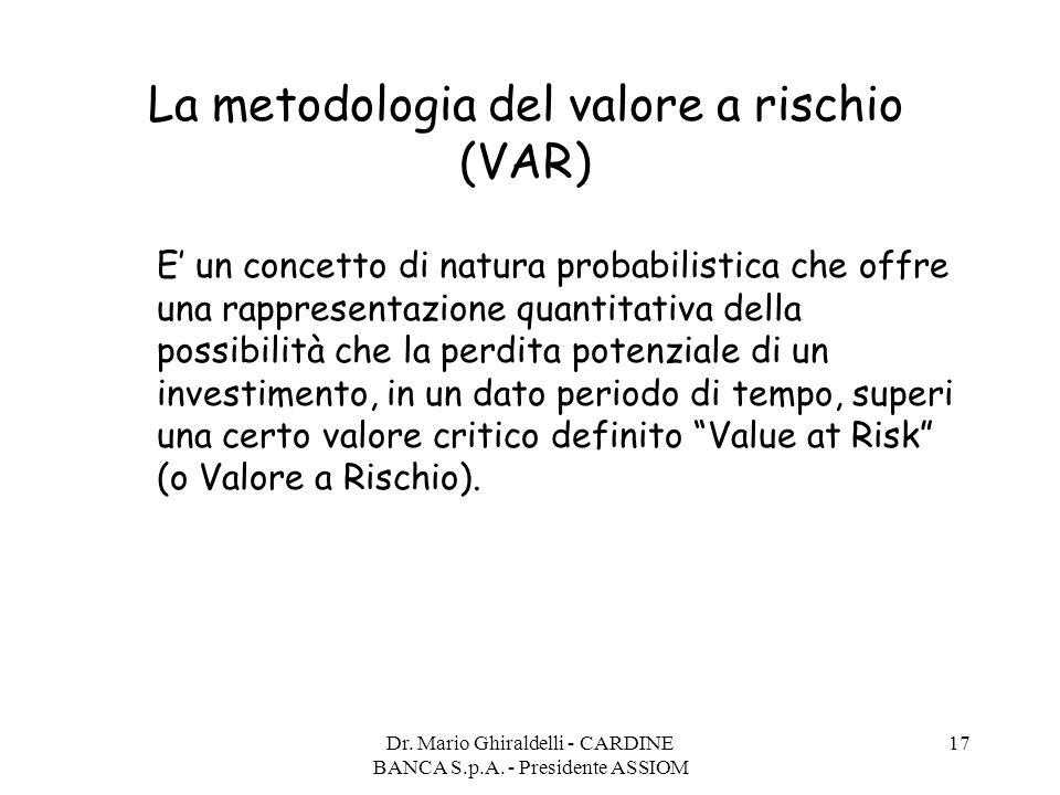 Dr. Mario Ghiraldelli - CARDINE BANCA S.p.A.