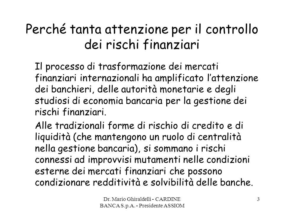 Dr.Mario Ghiraldelli - CARDINE BANCA S.p.A.