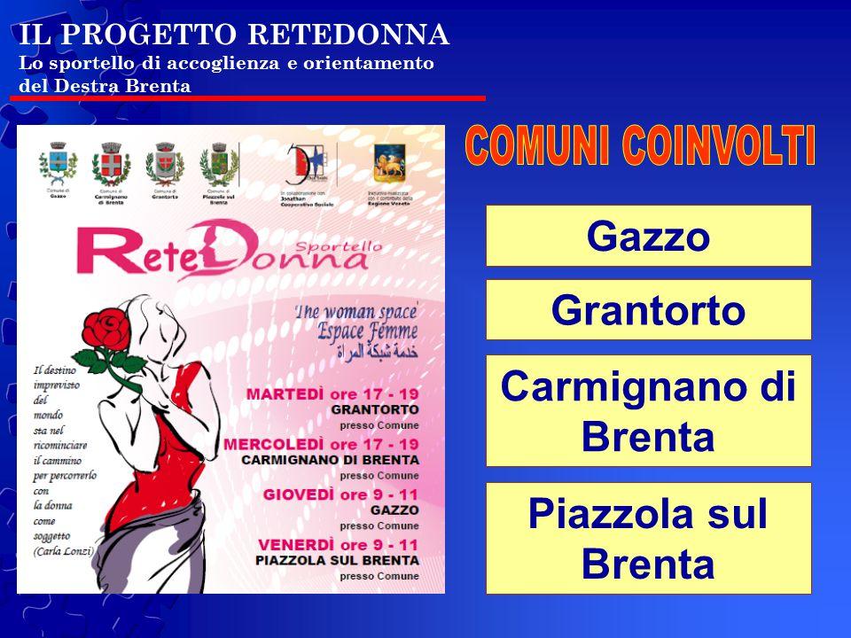 IL PROGETTO RETEDONNA Lo sportello di accoglienza e orientamento del Destra Brenta Gazzo Grantorto Carmignano di Brenta Piazzola sul Brenta