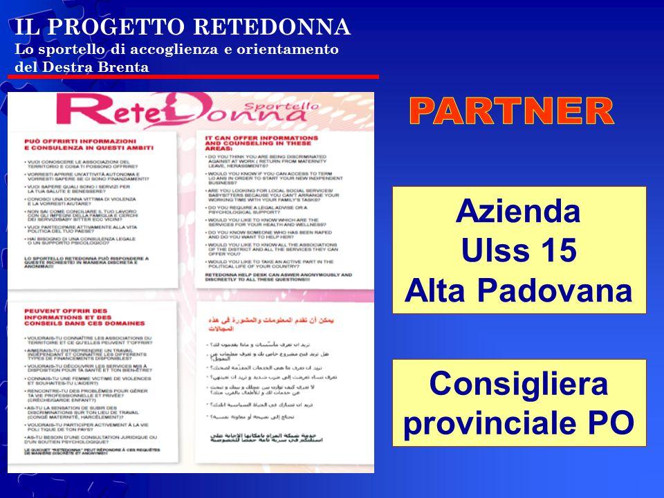 IL PROGETTO RETEDONNA Lo sportello di accoglienza e orientamento del Destra Brenta Consigliera provinciale PO Azienda Ulss 15 Alta Padovana
