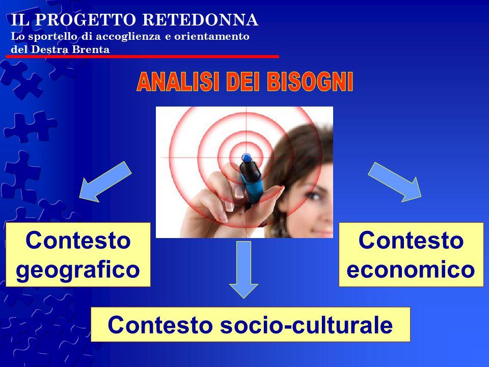 IL PROGETTO RETEDONNA Lo sportello di accoglienza e orientamento del Destra Brenta Contesto geografico Contesto economico Contesto socio-culturale