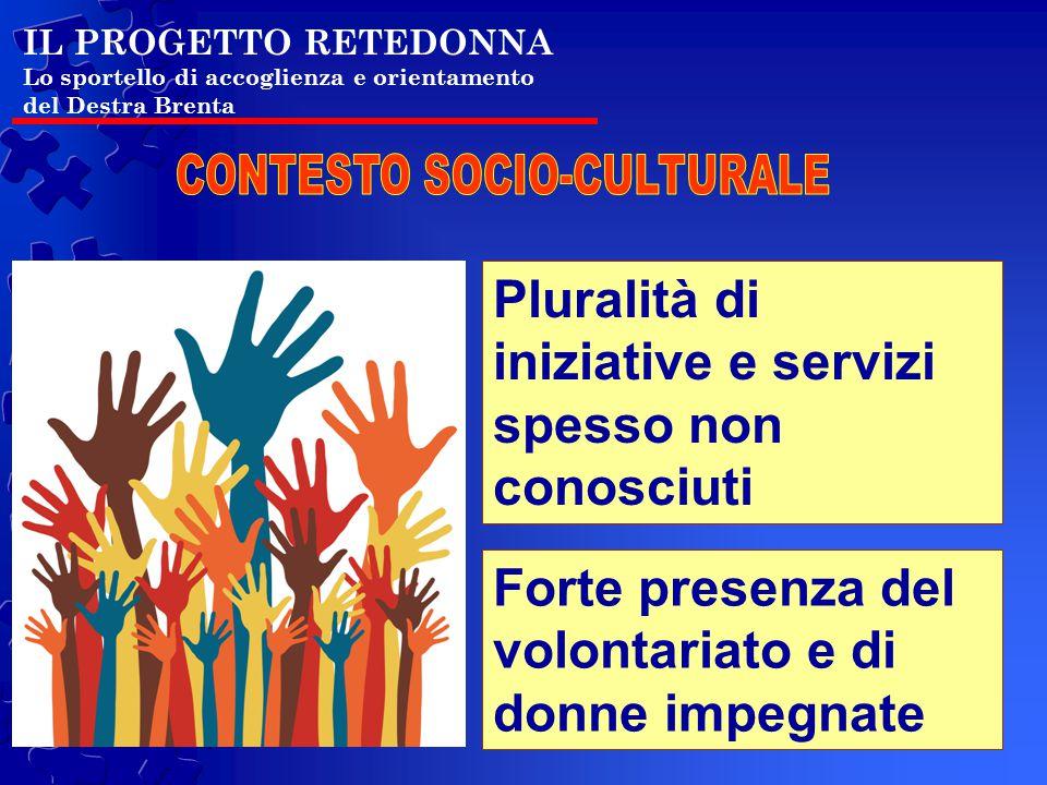 IL PROGETTO RETEDONNA Lo sportello di accoglienza e orientamento del Destra Brenta offrire supporto informativo e di consulenza alle donne in tutti gli ambiti della vita sociale.