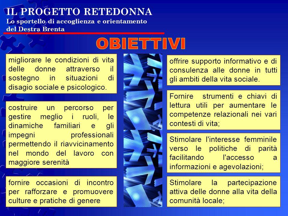 IL PROGETTO RETEDONNA Lo sportello di accoglienza e orientamento del Destra Brenta offrire supporto informativo e di consulenza alle donne in tutti gl