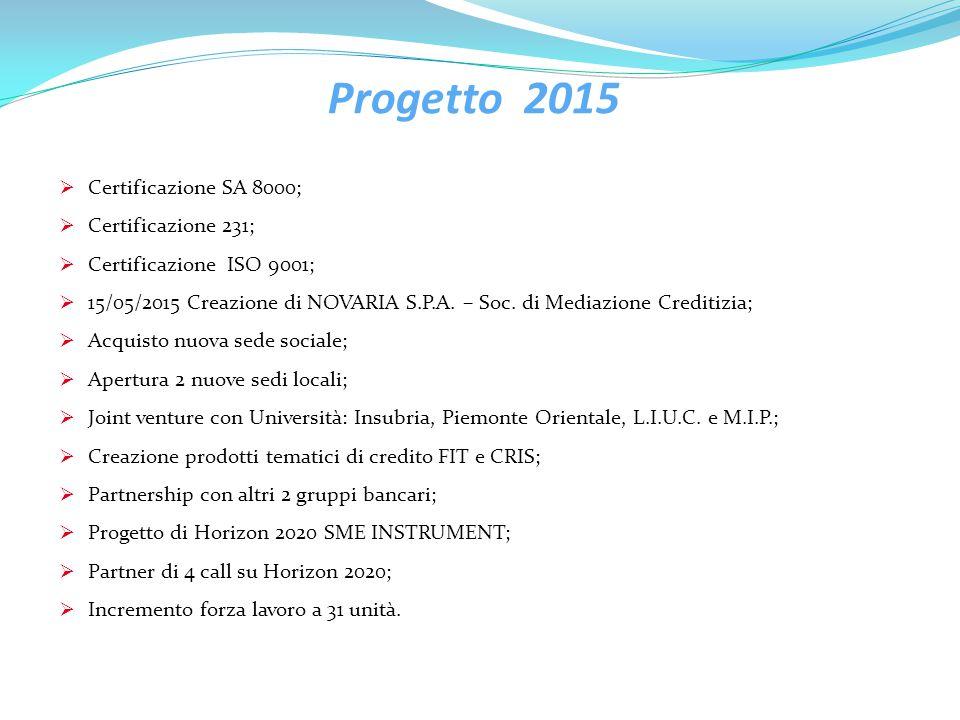 Progetto 2015  Certificazione SA 8000;  Certificazione 231;  Certificazione ISO 9001;  15/05/2015 Creazione di NOVARIA S.P.A. – Soc. di Mediazione