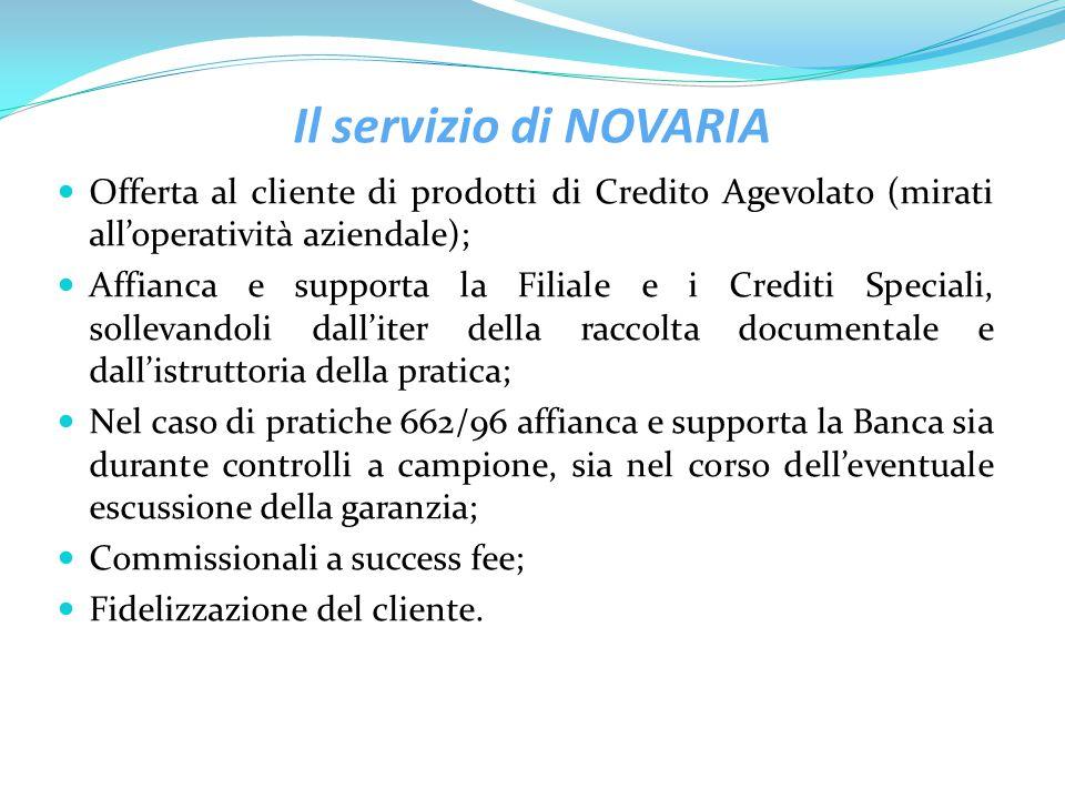 Il servizio di NOVARIA Offerta al cliente di prodotti di Credito Agevolato (mirati all'operatività aziendale); Affianca e supporta la Filiale e i Cred