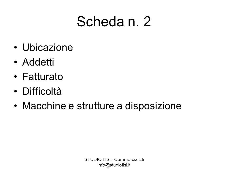STUDIO TISI - Commercialisti info@studiotisi.it Scheda n.