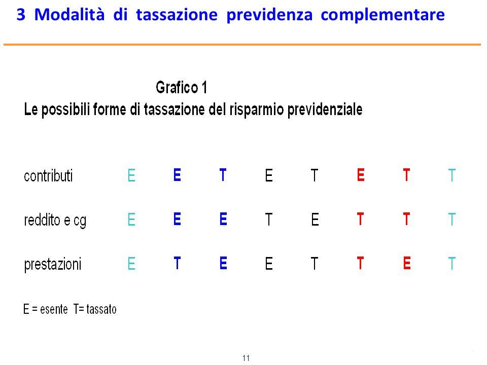 www.mefop.it 11 3 Modalità di tassazione previdenza complementare