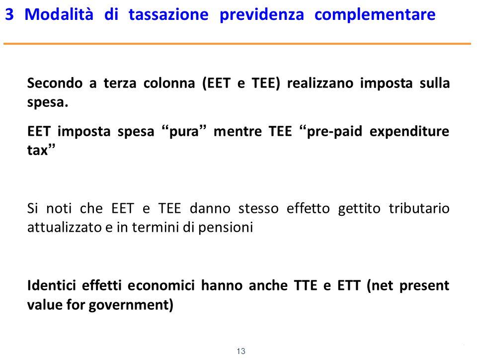 www.mefop.it 13 3 Modalità di tassazione previdenza complementare Secondo a terza colonna (EET e TEE) realizzano imposta sulla spesa.