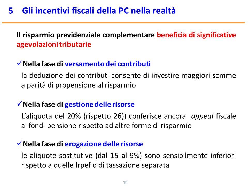 www.mefop.it 16 5 Gli incentivi fiscali della PC nella realtà Il risparmio previdenziale complementare beneficia di significative agevolazioni tributa