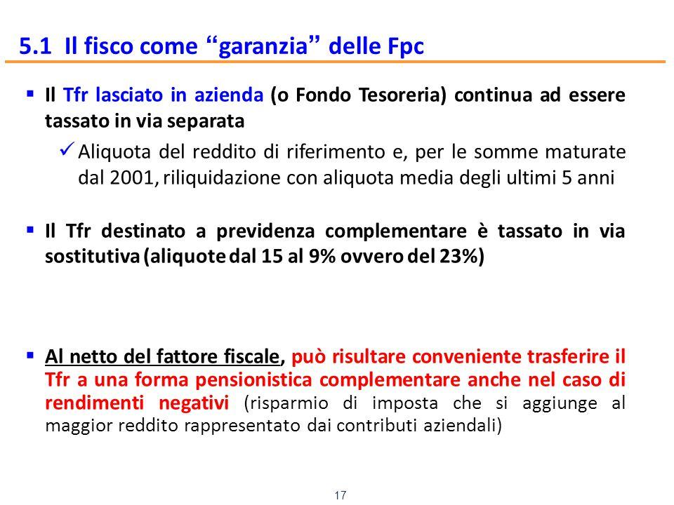 """www.mefop.it 17 5.1 Il fisco come """" garanzia """" delle Fpc  Il Tfr lasciato in azienda (o Fondo Tesoreria) continua ad essere tassato in via separata A"""