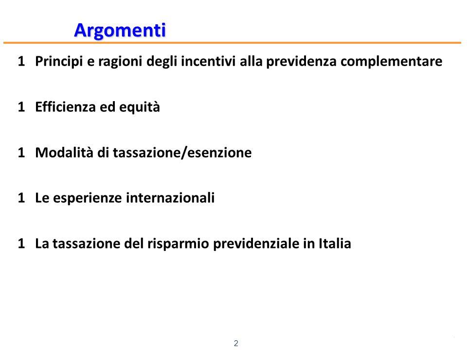 www.mefop.it 2 Argomenti Argomenti 1Principi e ragioni degli incentivi alla previdenza complementare 1Efficienza ed equità 1Modalità di tassazione/esenzione 1Le esperienze internazionali 1La tassazione del risparmio previdenziale in Italia