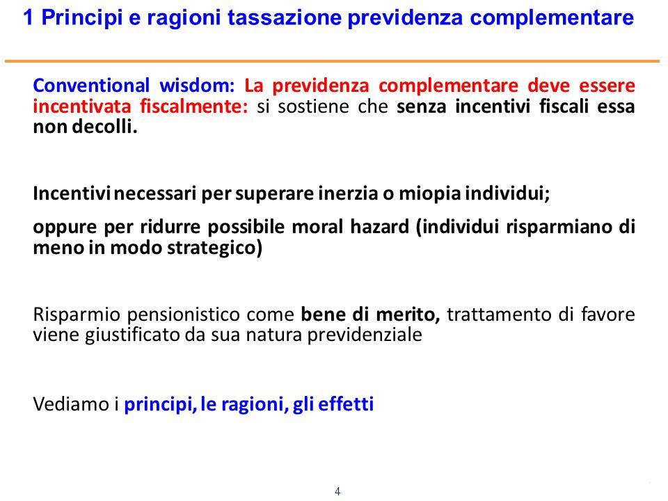 www.mefop.it 4 Conventional wisdom: La previdenza complementare deve essere incentivata fiscalmente: si sostiene che senza incentivi fiscali essa non
