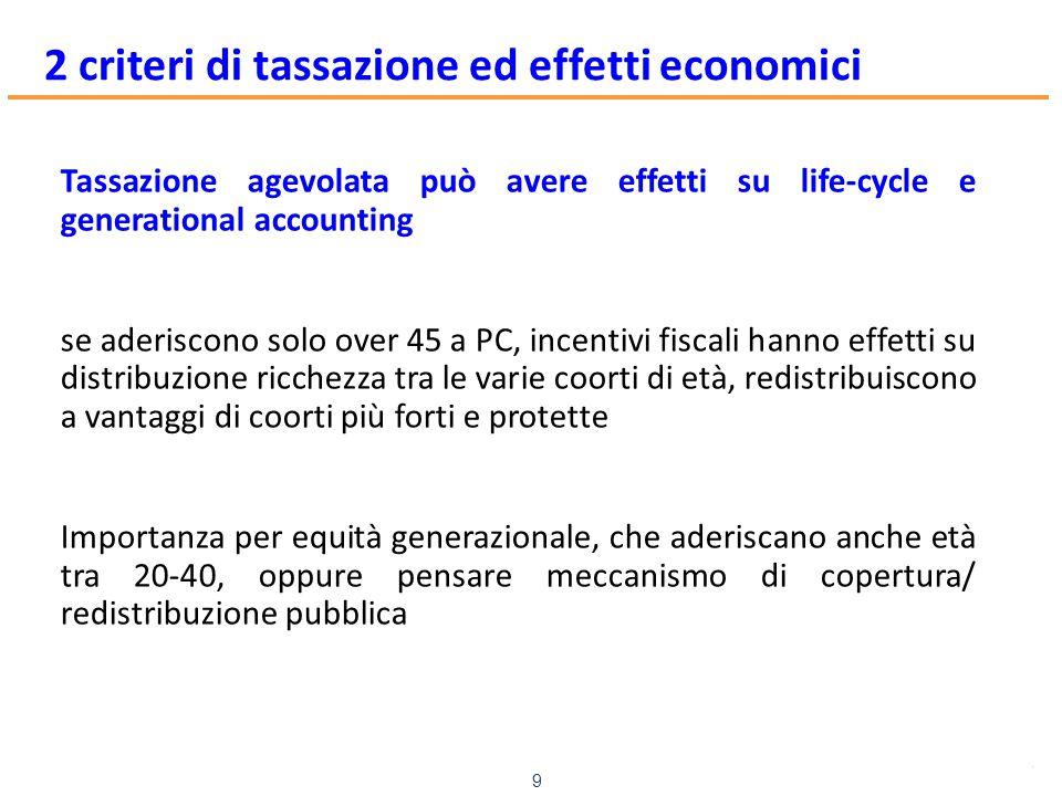 www.mefop.it 9 2 criteri di tassazione ed effetti economici Tassazione agevolata può avere effetti su life-cycle e generational accounting se aderisco