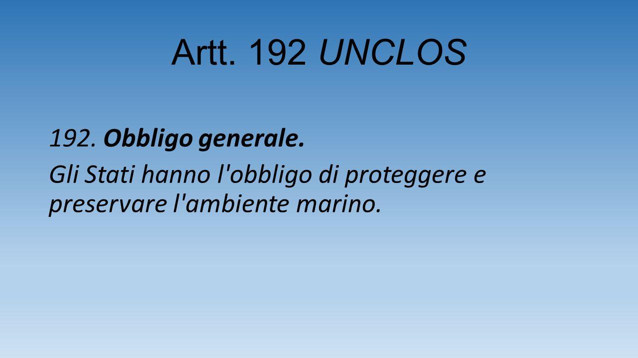 Art.194(2) UNCLOS «194.