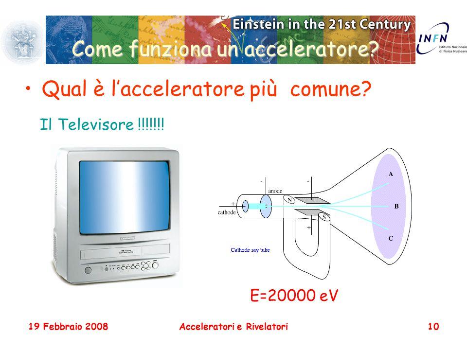 19 Febbraio 2008Acceleratori e Rivelatori10 Come funziona un acceleratore? Qual è l'acceleratore più comune? Il Televisore !!!!!!! E=20000 eV
