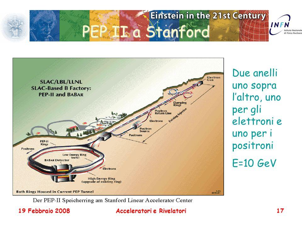 19 Febbraio 2008Acceleratori e Rivelatori17 PEP II a Stanford Due anelli uno sopra l'altro, uno per gli elettroni e uno per i positroni E=10 GeV