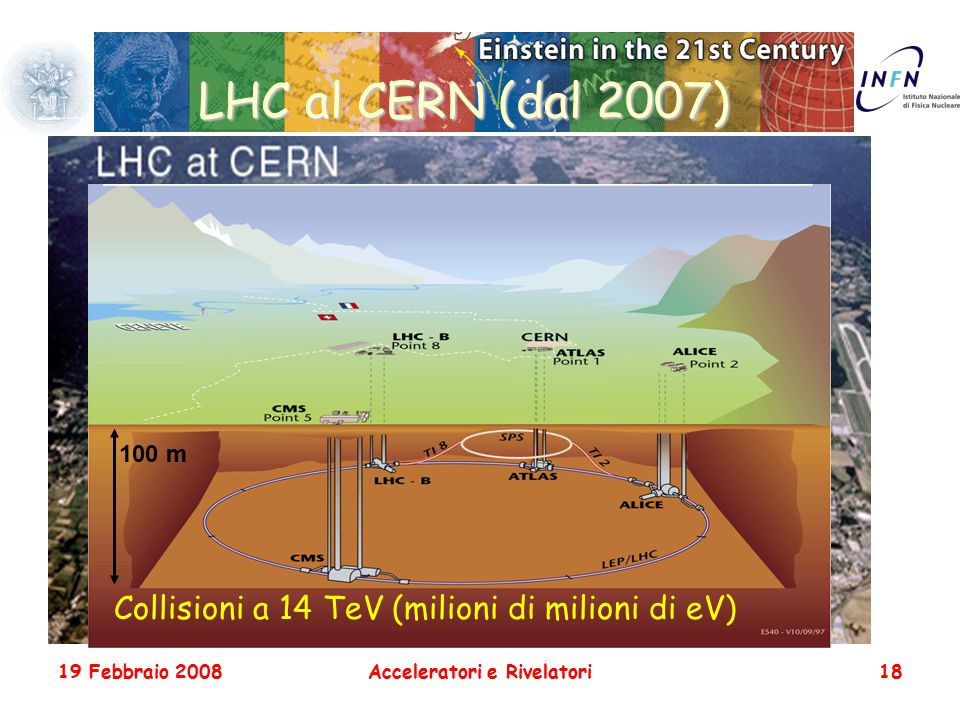19 Febbraio 2008Acceleratori e Rivelatori18 LHC al CERN (dal 2007) 100 m Collisioni a 14 TeV (milioni di milioni di eV)
