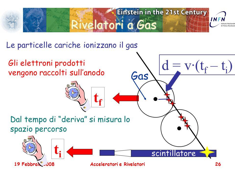 19 Febbraio 2008Acceleratori e Rivelatori26 Rivelatori a Gas scintillatore titi tftf Gas d = v·(t f – t i ) Le particelle cariche ionizzano il gas Gli