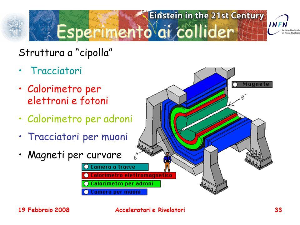 """19 Febbraio 2008Acceleratori e Rivelatori33 Esperimento ai collider Struttura a """"cipolla"""" Tracciatori Calorimetro per elettroni e fotoni Calorimetro p"""