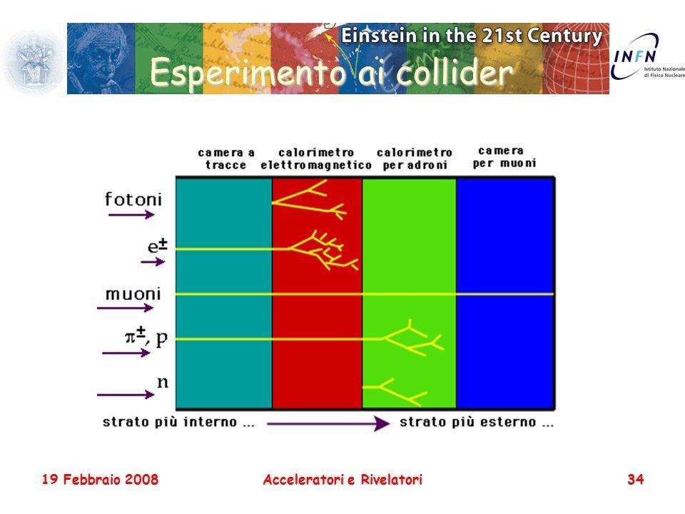 19 Febbraio 2008Acceleratori e Rivelatori34 Esperimento ai collider