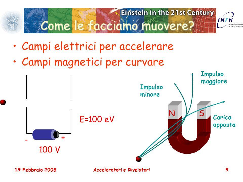 19 Febbraio 2008Acceleratori e Rivelatori9 Come le facciamo muovere? SN Campi elettrici per accelerare Campi magnetici per curvare Impulso maggiore Im