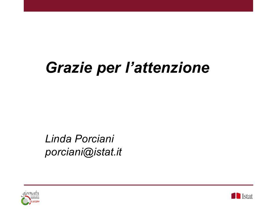 Grazie per l'attenzione Linda Porciani porciani@istat.it