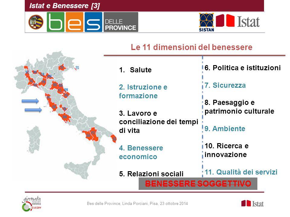Bes delle Province, Linda Porciani, Pisa, 23 ottobre 2014 1.Salute 2.